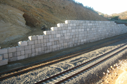 Railroad Wall
